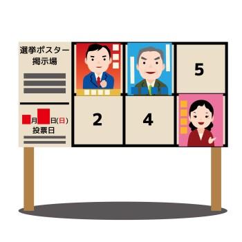 統一地方選挙2019年 日程 静岡県