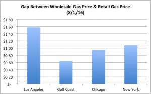 wholesalegasprice8-4-16