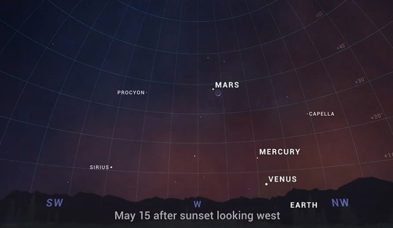 See all four inner planets (including Earth!) after sunset, beginning mid-May