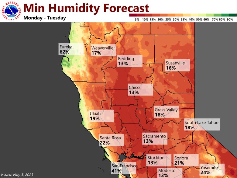 Minimum relative humidity forecast