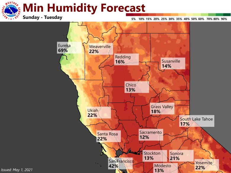 Minimum relative humidity