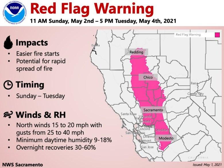 Red Flag Warning May 1, 2021