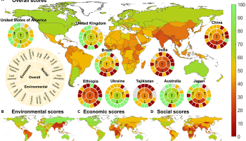 The Sustainable Agriculture Matrix measures environmental, economic, and social impacts of agriculture sustainably at a national level to help inform national policies and actions towards sustainable agriculture around the globe.