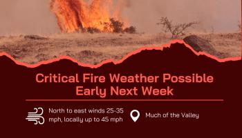 Critical fire weather next week