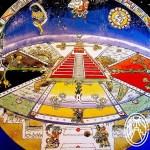 The 7 Maya Prophecies: Destruction or Evolution?