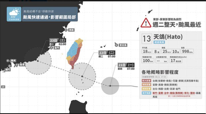 天鴿颱風來了!一張圖秒懂各地影響程度 - 防颱用品-超速排水罩-屋頂落水頭