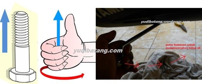 Cara mengencangkan dan mengendurkan baut dengan kaidah tangan kanan
