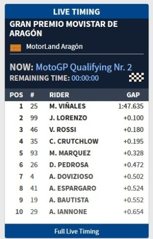 grid motogp aragon 2017
