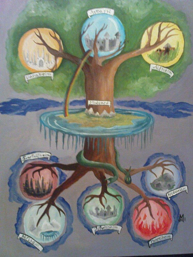 Yggdrasil - The World Tree of the Norsemen (1/6)