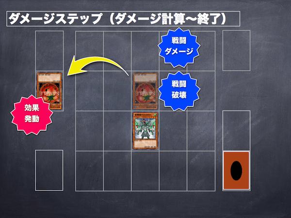 ベストロウリィ 剣闘獣 キラートマト 戦闘破壊
