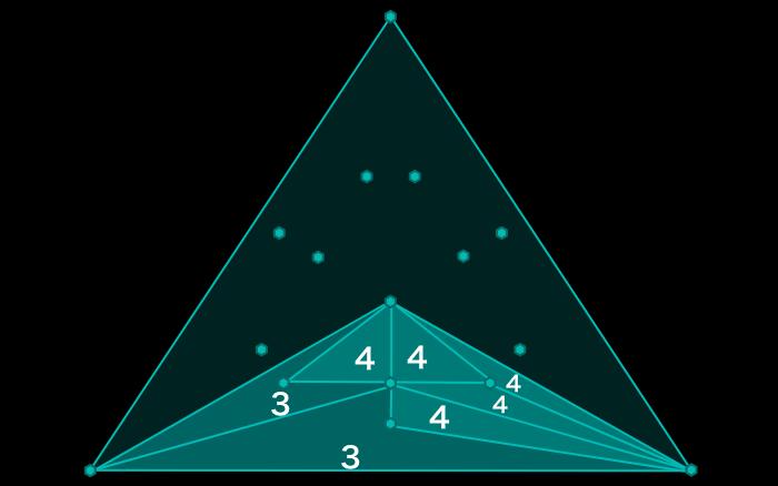 204_完全多重内部三方向分割_内部のCFを作る2