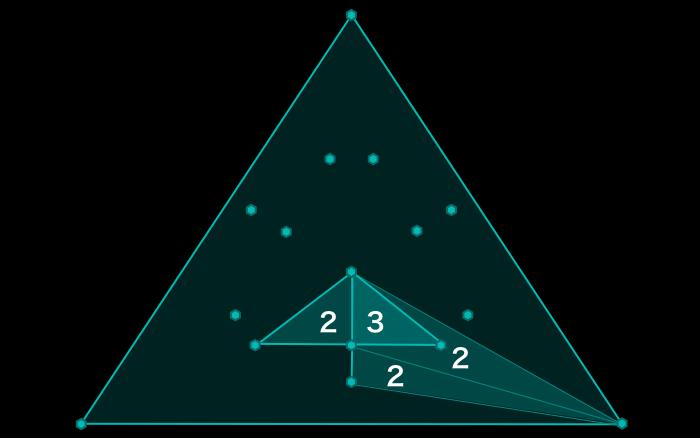 102_完全多重内部三方向分割_内部のCFを作る