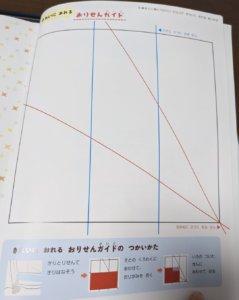 綴じ込み付録の折り線ガイド