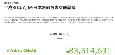 西日本豪雨火尾会社支援募金
