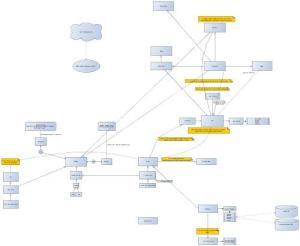 Data Modeling — Free OSX Entity Relationship Diagram
