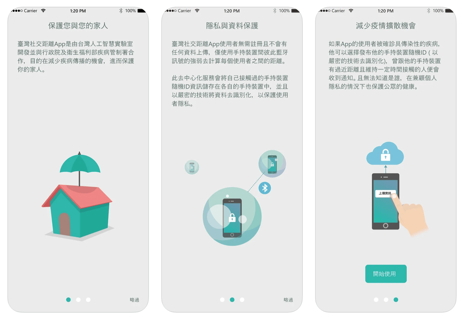 how_the_social_distance_app_deal_with_privacy_issues_beluga_ai
