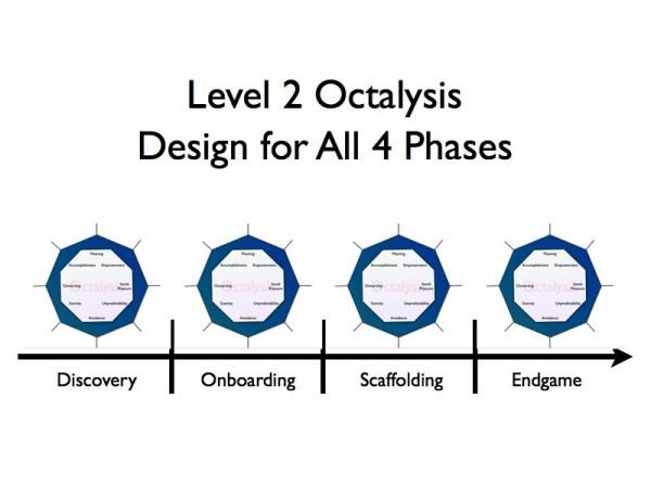 octalysis