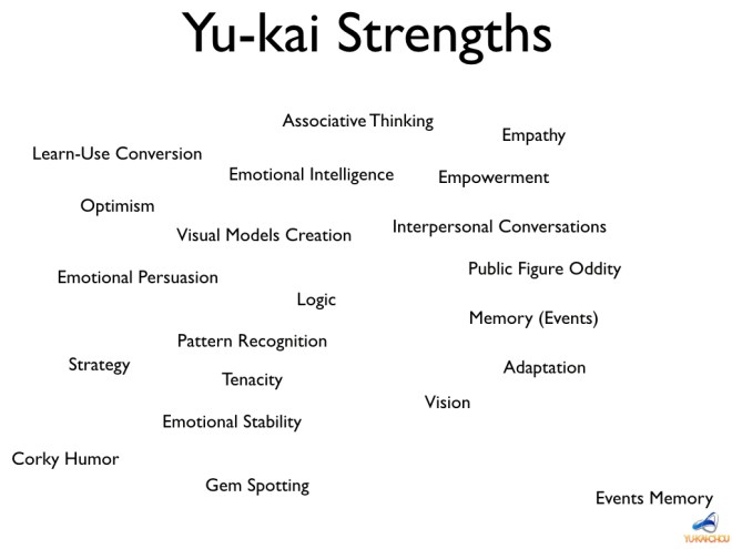 Yu-kai messy strengths