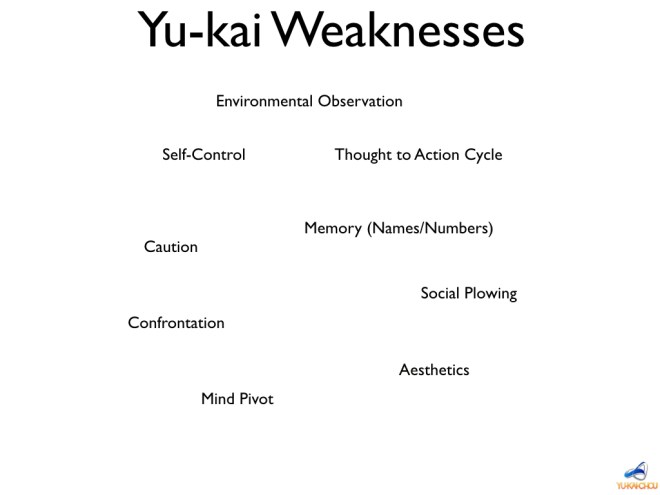 Yu-kai gamified weaknesses