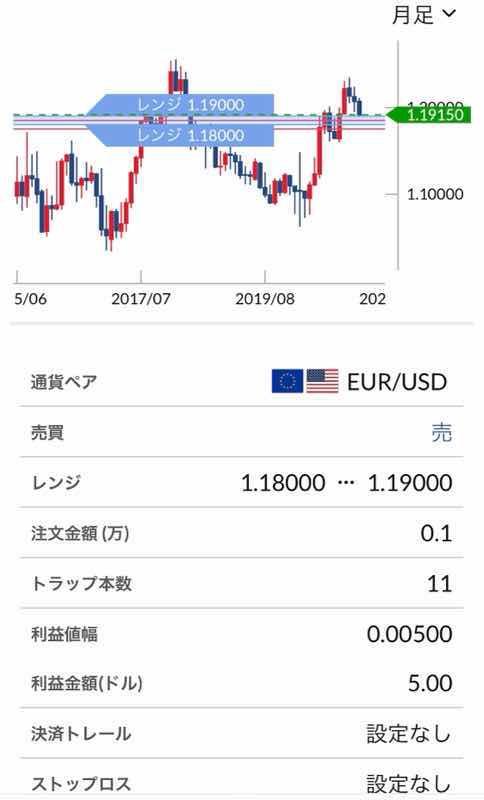トラリピ設定 ユーロドル 【EUR/USD】