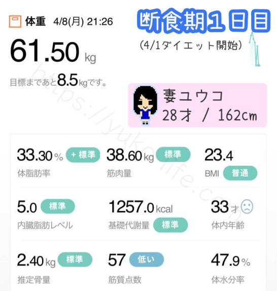 酵素ファスティングダイエット1日目の体重記録とダイエット効果