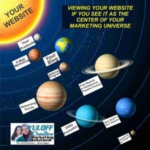 website marketing tip for 2020