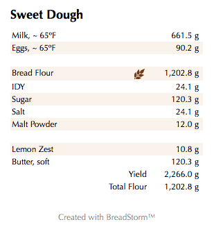 Sweet Dough Recipe