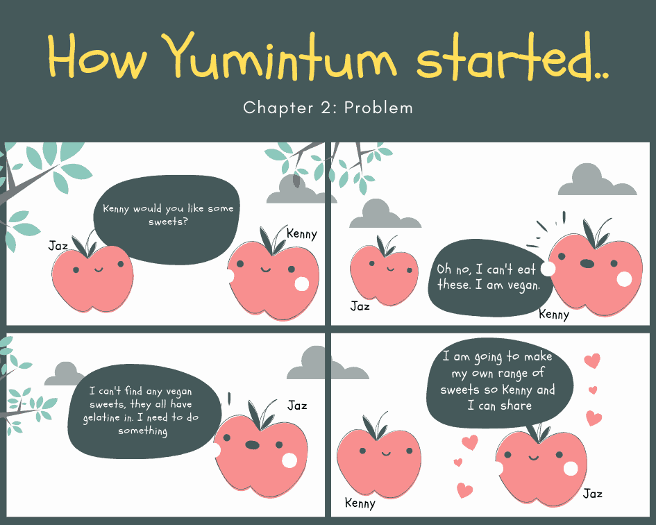 How Yumintum Started. Chapter 1: Problem: No Vegan Sweet For Kenny