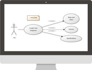 Create UML diagrams online in seconds, no special tools