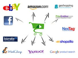 syndicating products