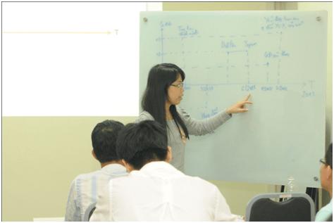 https://i1.wp.com/yup.edu.vn/wp-content/uploads/2013/04/ky-nang-khoi-nghiep-can-ban-1.png?w=1020
