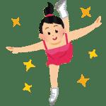 近畿選手権大会(2020フィギュアスケート)のアーカイブ配信はいつ?