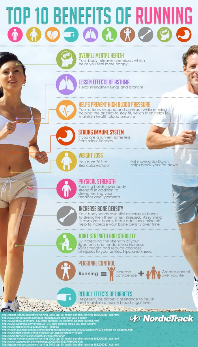 10 Health Benefits of Running [Infographic]
