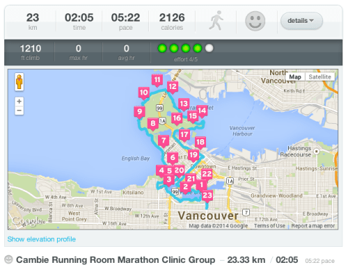 Cambie Running Room Marathon Clinic Group 23.33 km 02:05 05:22 pace