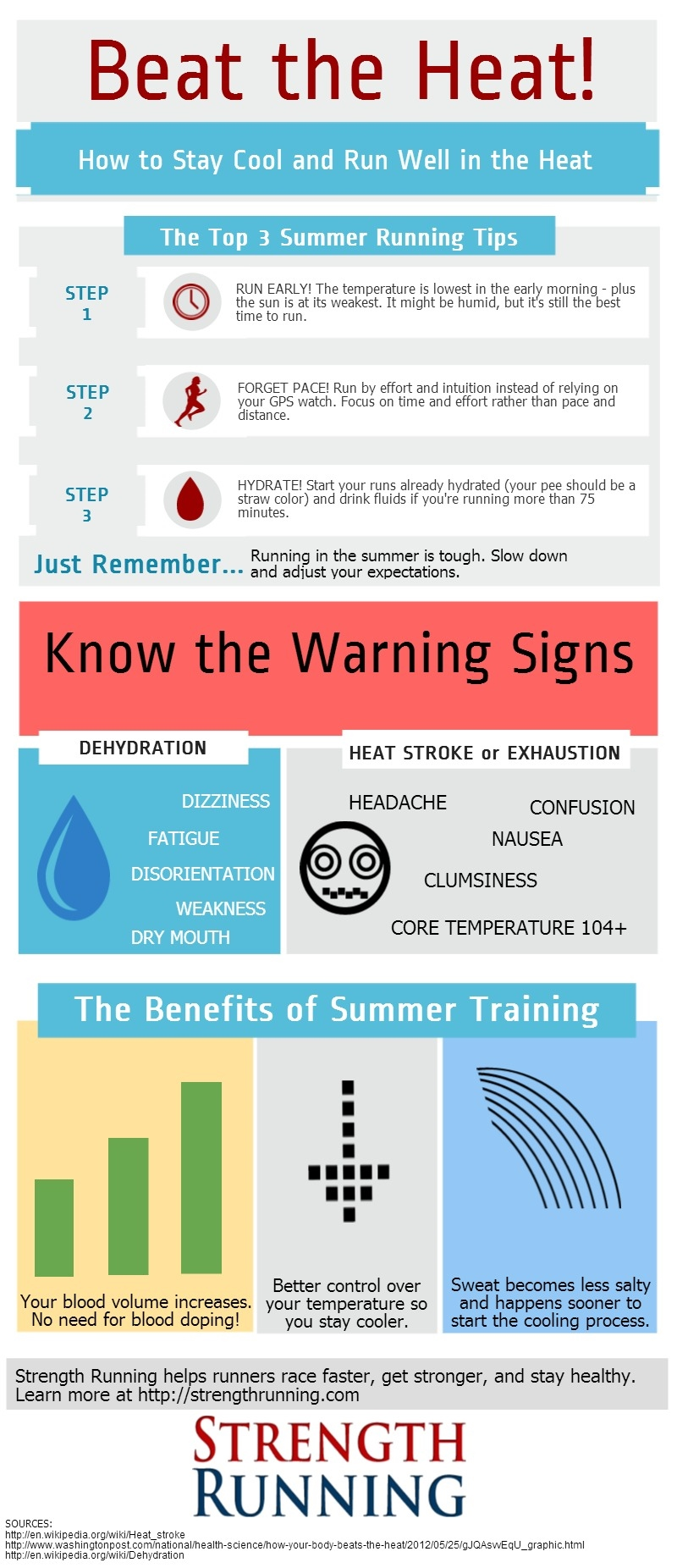 Running in the Heat Inforgraphic