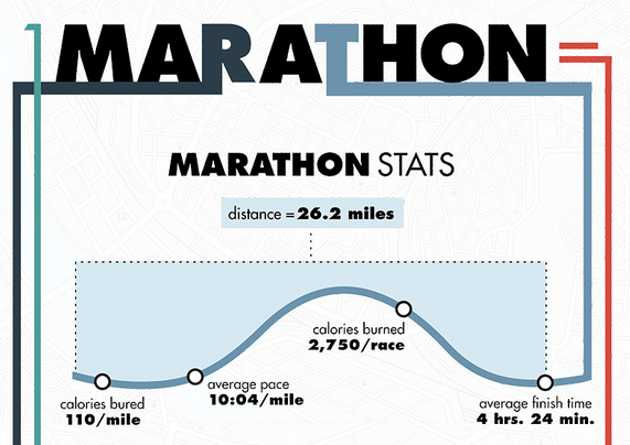 How Long is a Marathon? [Infographic]