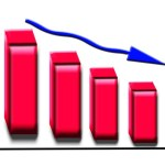 禁煙成功⑬ JT 3月の販売数量が前年比 約3割減少