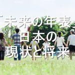 「未来の年表」を読んで知った日本の現状と将来