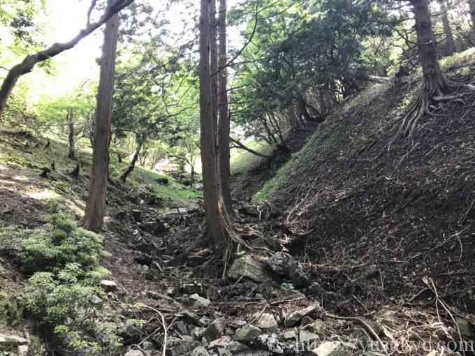 池ヶ谷ルート