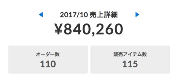 月収80万円