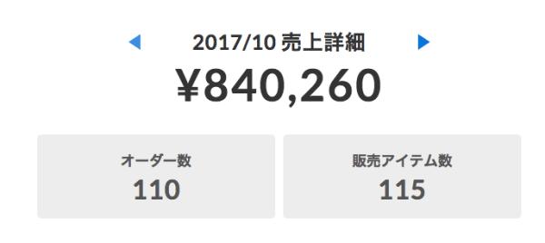 84万円10月報酬
