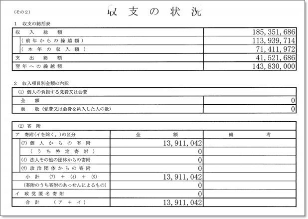 小泉進次郎環境大臣の年収!給料以外の収入,所得はいくら?_1
