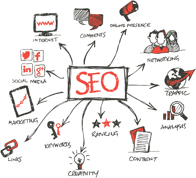 SEO-Copywriting-main-image