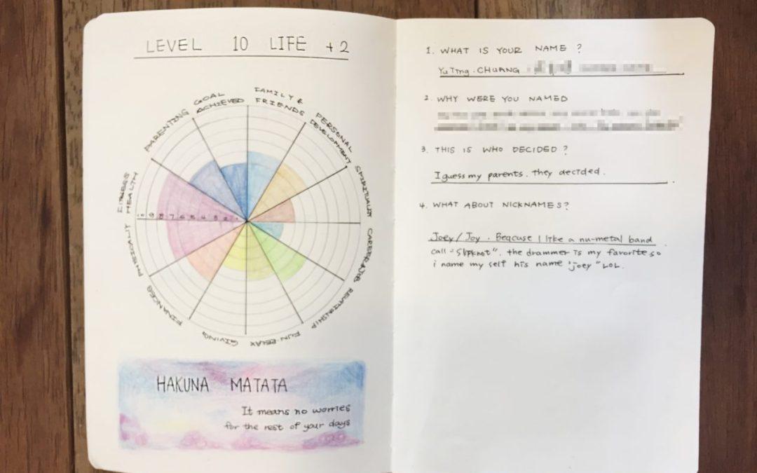 【 生活 】子彈筆記第二彈- 一起嘗試超過10種有趣分頁運用的點子 Bullet Journal