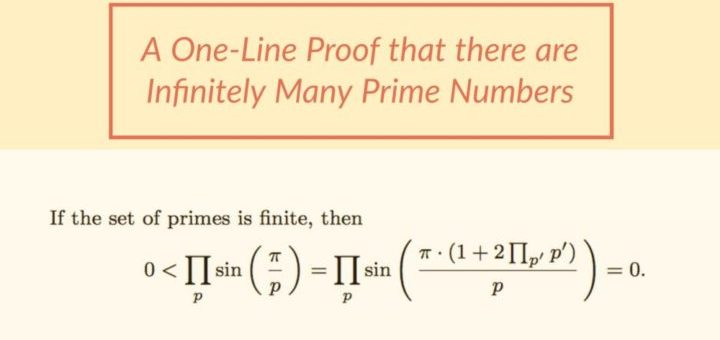 One-line proof of the infinitude of primes
