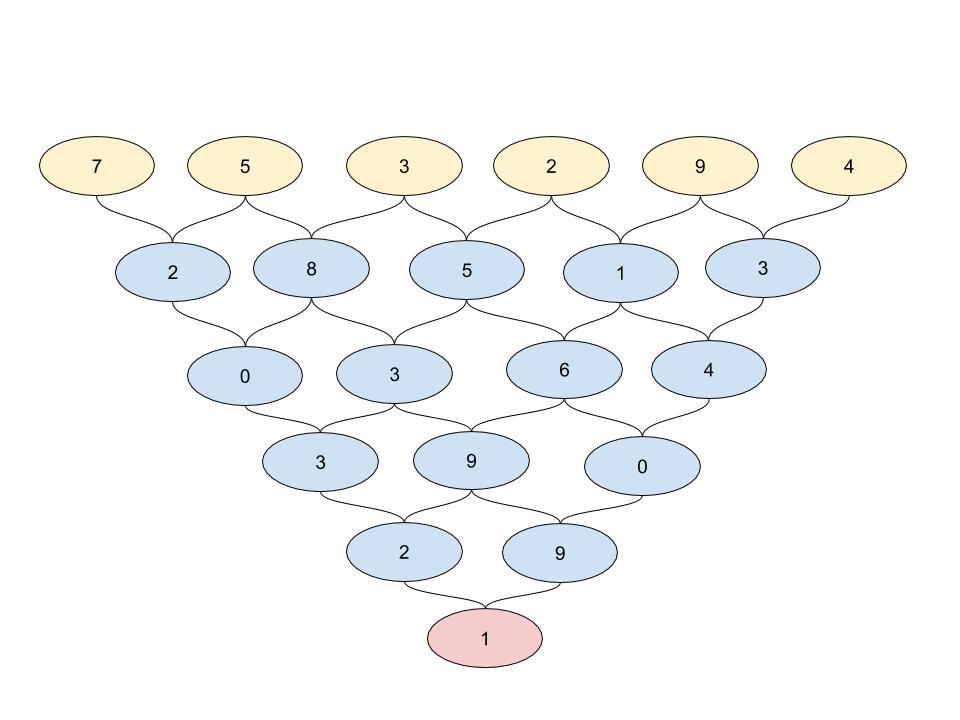 Math-Magic Tree filled