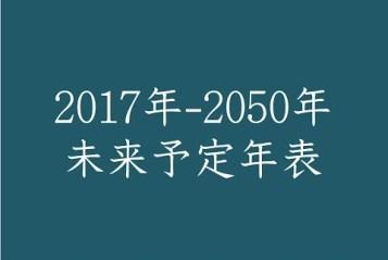 未来予定 2017年~2050年の間に起こる可能性がある動画