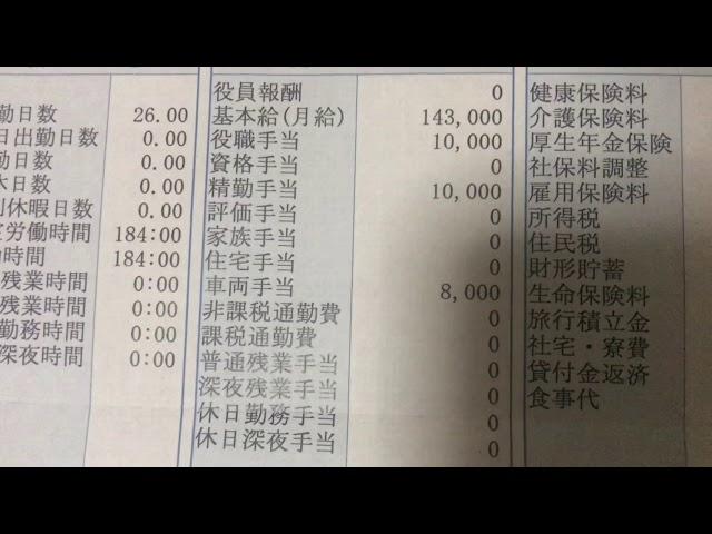 ブラック企業!コンビニ店長の給料明細動画