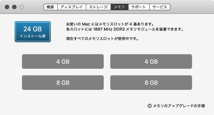 iMacメモリ増設