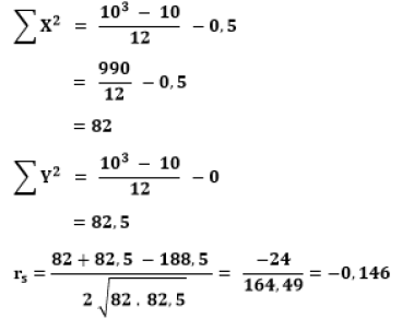 hasil-formula-analisis-korelasi-spearman-data-tunggal